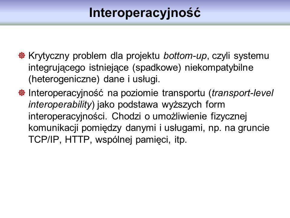 Interoperacyjność