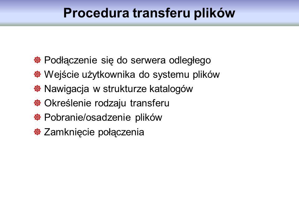 Procedura transferu plików
