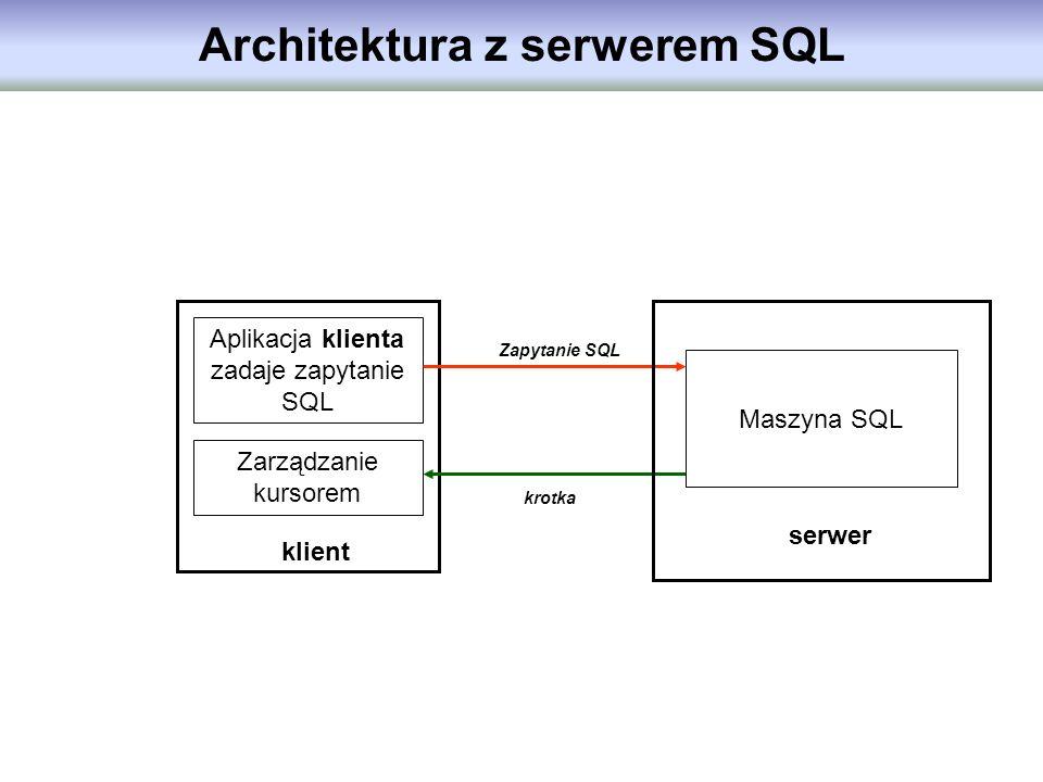 Architektura z serwerem SQL