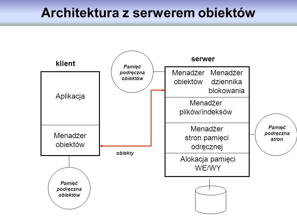 Architektura z serwerem obiektów