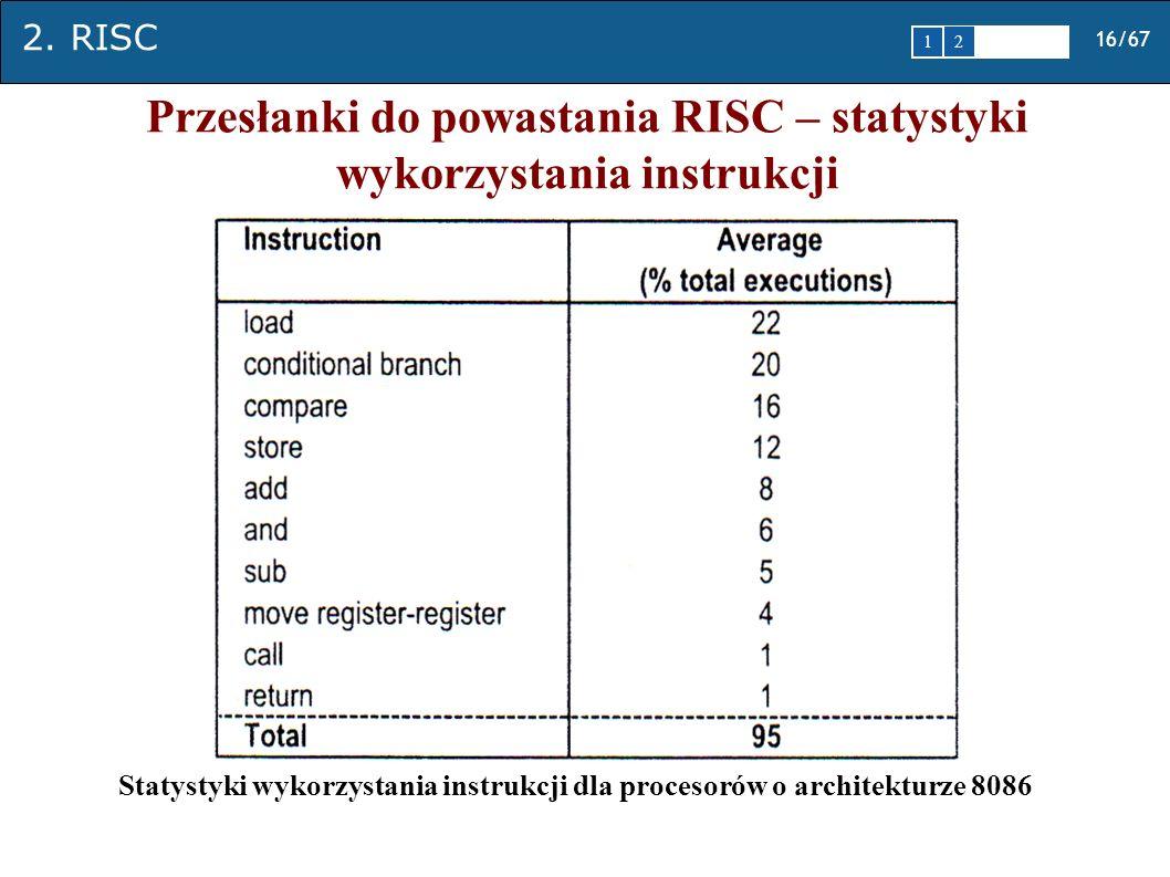 Przesłanki do powastania RISC – statystyki wykorzystania instrukcji