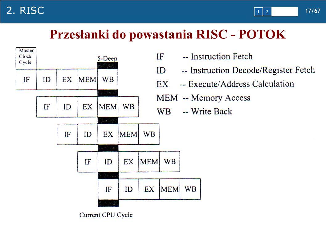 Przesłanki do powastania RISC - POTOK