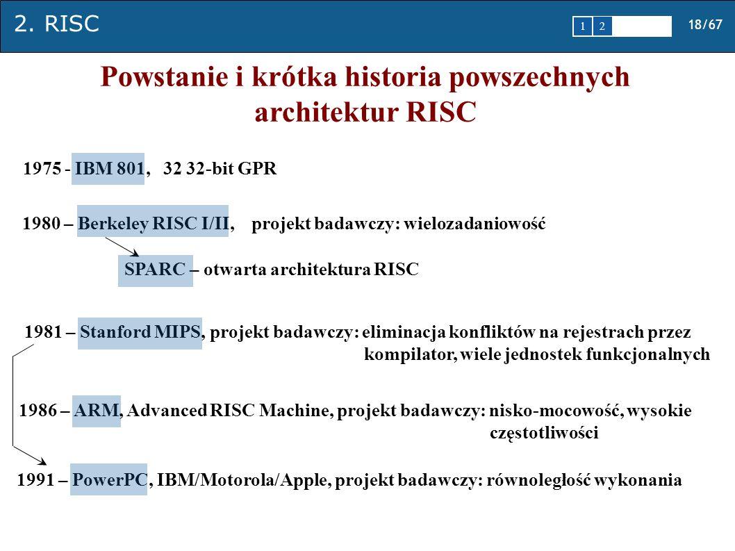 Powstanie i krótka historia powszechnych architektur RISC