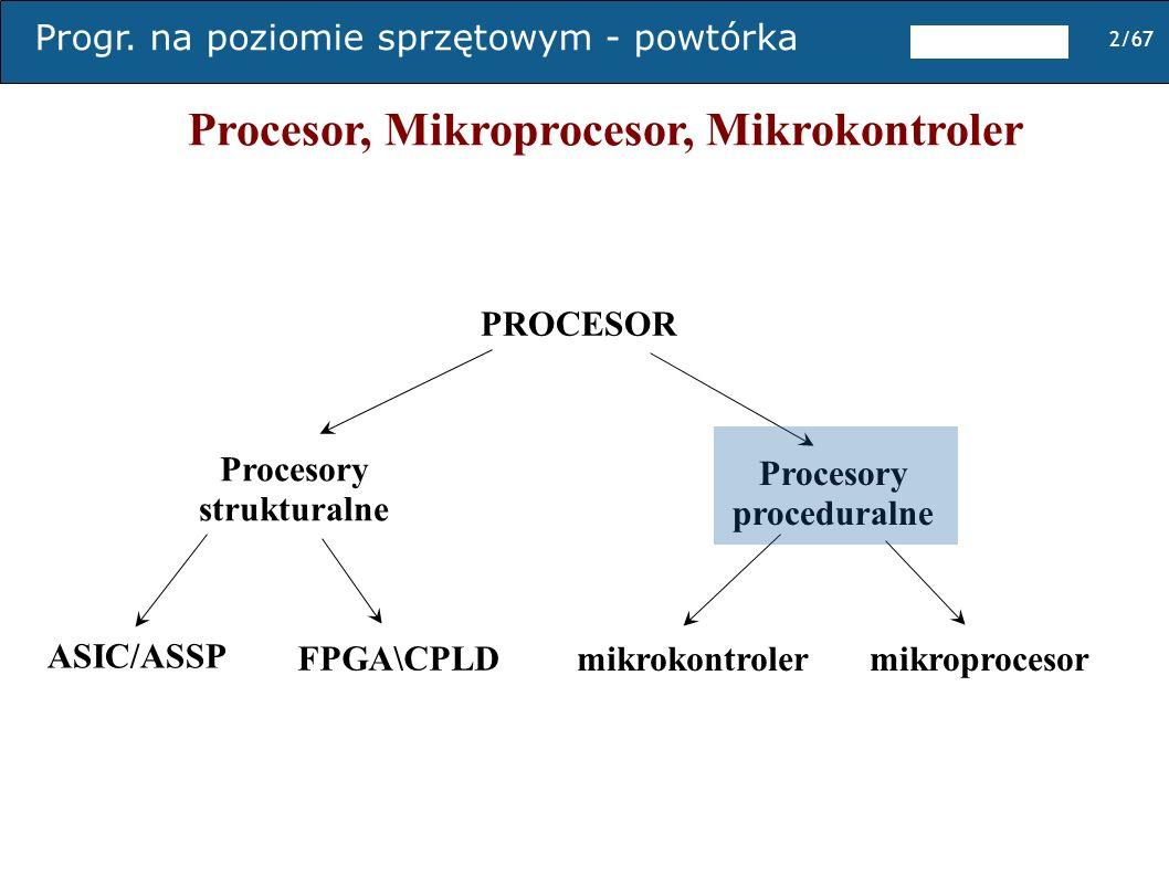 Procesory strukturalne Procesory proceduralne