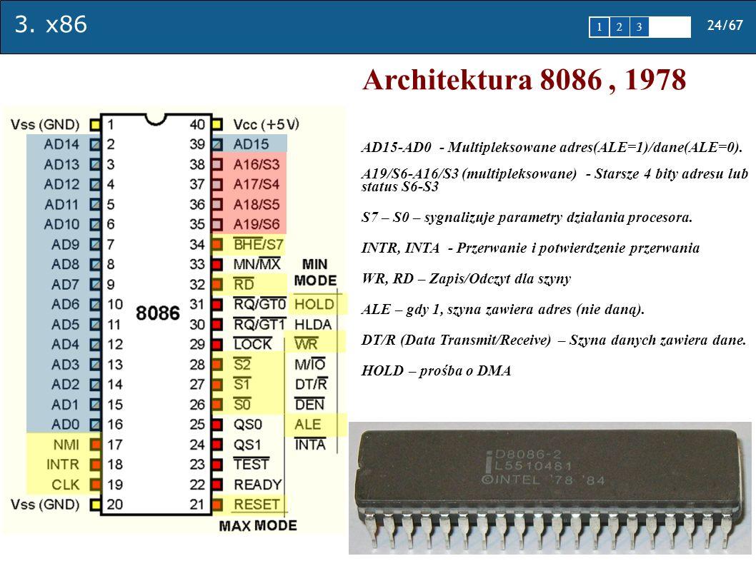 Architektura 8086 , 1978 AD15-AD0 - Multipleksowane adres(ALE=1)/dane(ALE=0).