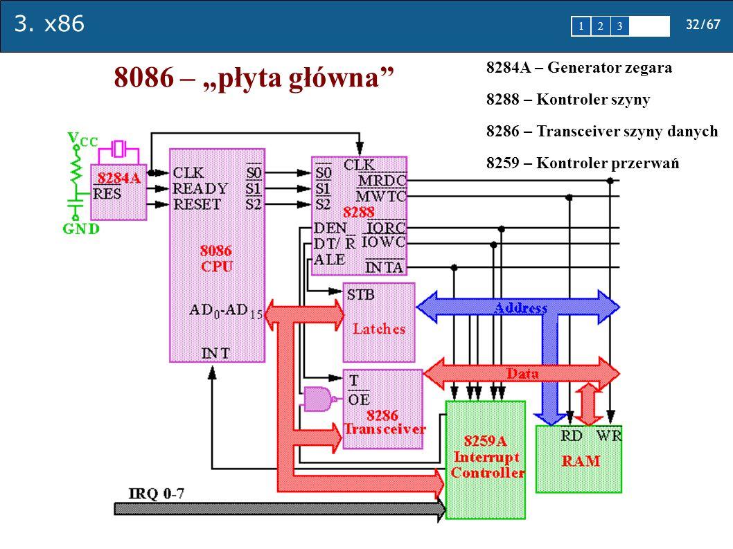 """8086 – """"płyta główna 8284A – Generator zegara 8288 – Kontroler szyny"""