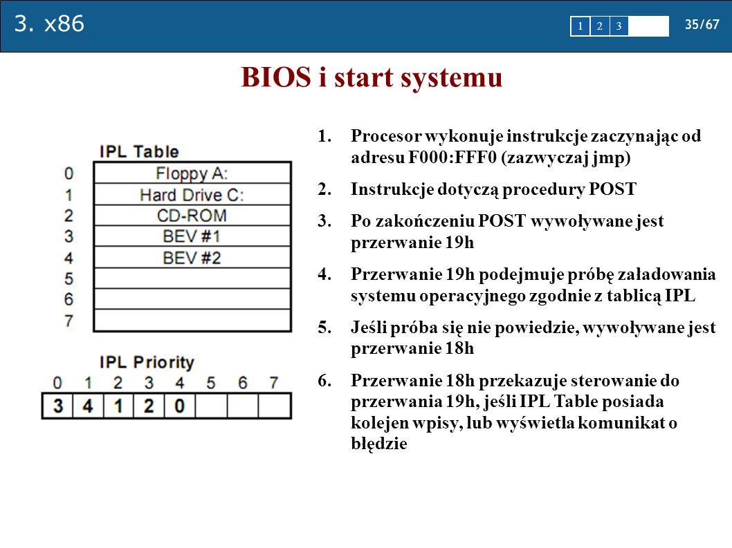 BIOS i start systemu Procesor wykonuje instrukcje zaczynając od adresu F000:FFF0 (zazwyczaj jmp) Instrukcje dotyczą procedury POST.