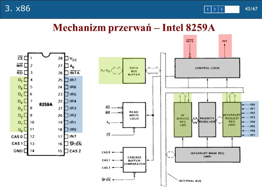 Mechanizm przerwań – Intel 8259A