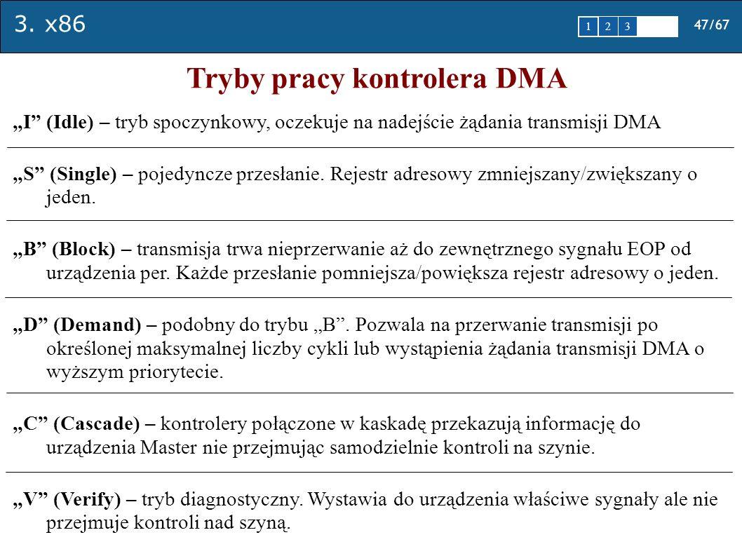 Tryby pracy kontrolera DMA