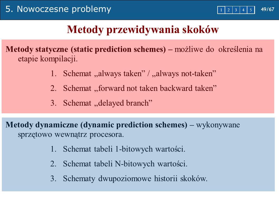 Metody przewidywania skoków