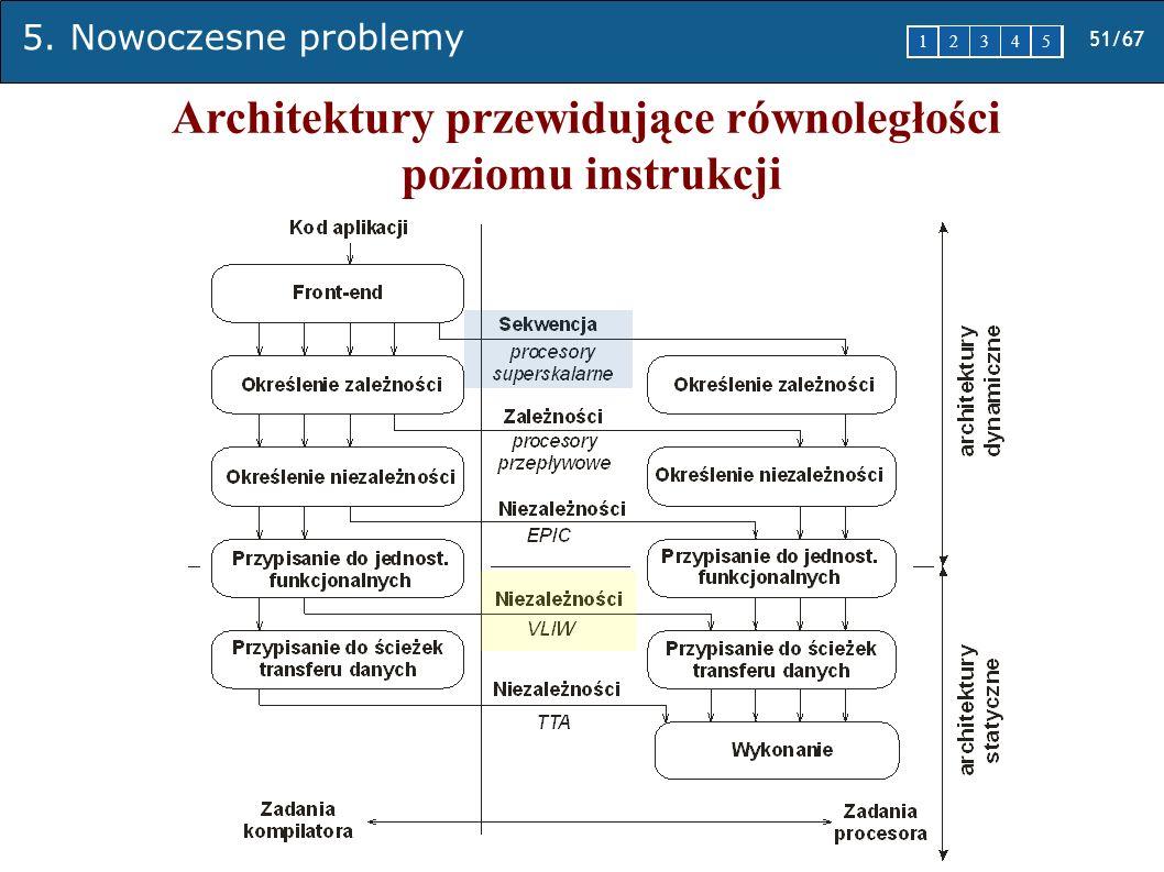 Architektury przewidujące równoległości