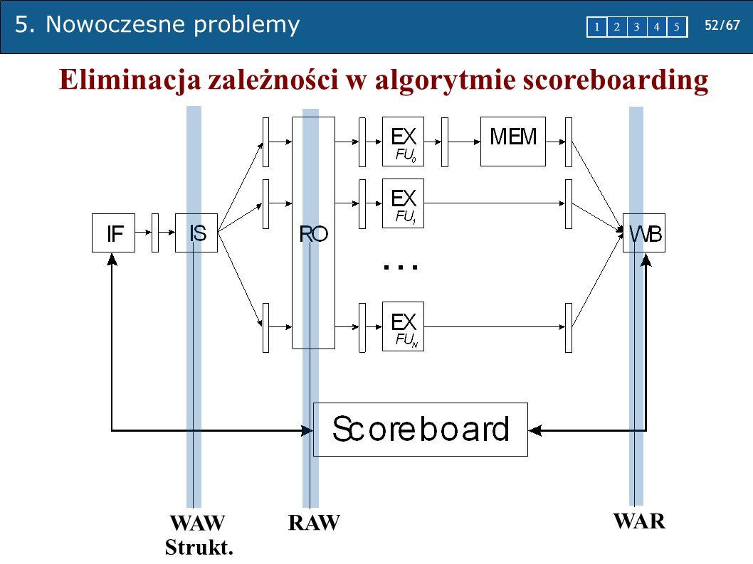 Eliminacja zależności w algorytmie scoreboarding