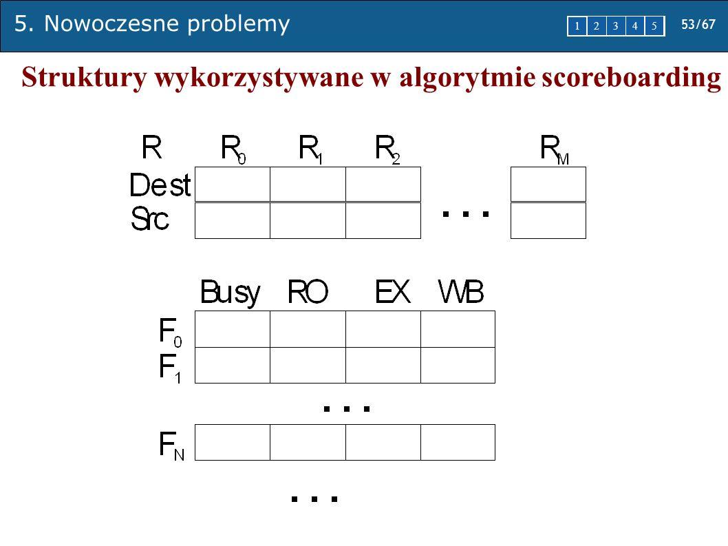 Struktury wykorzystywane w algorytmie scoreboarding