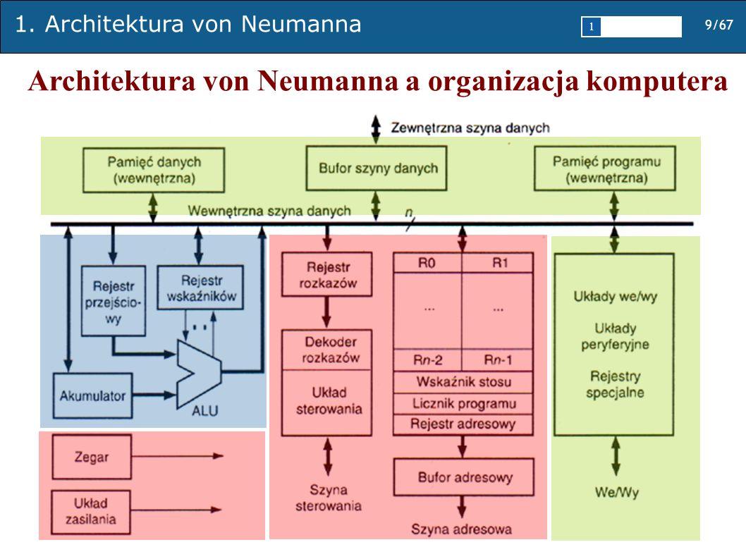 Architektura von Neumanna a organizacja komputera