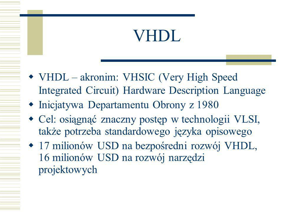 VHDL VHDL – akronim: VHSIC (Very High Speed Integrated Circuit) Hardware Description Language. Inicjatywa Departamentu Obrony z 1980.