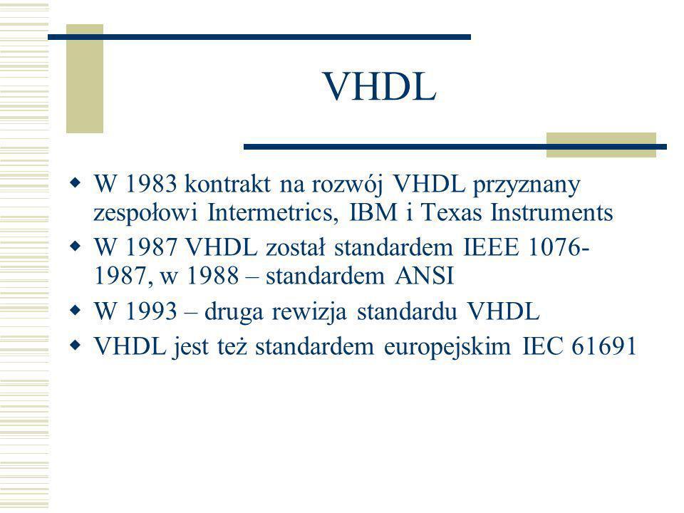 VHDL W 1983 kontrakt na rozwój VHDL przyznany zespołowi Intermetrics, IBM i Texas Instruments.
