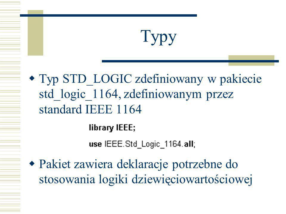 Typy Typ STD_LOGIC zdefiniowany w pakiecie std_logic_1164, zdefiniowanym przez standard IEEE 1164.