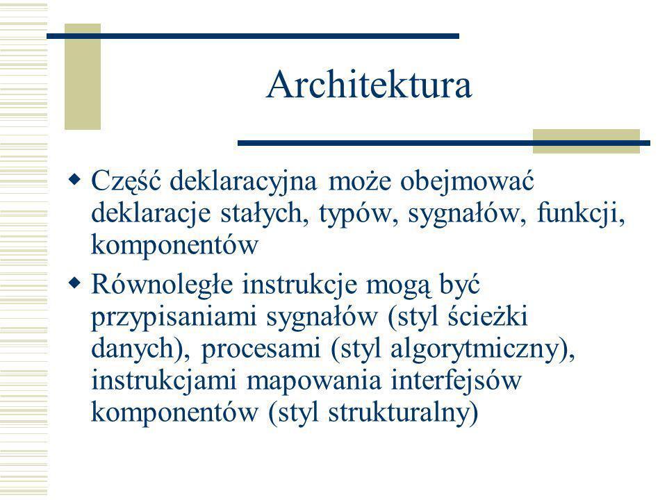 Architektura Część deklaracyjna może obejmować deklaracje stałych, typów, sygnałów, funkcji, komponentów.