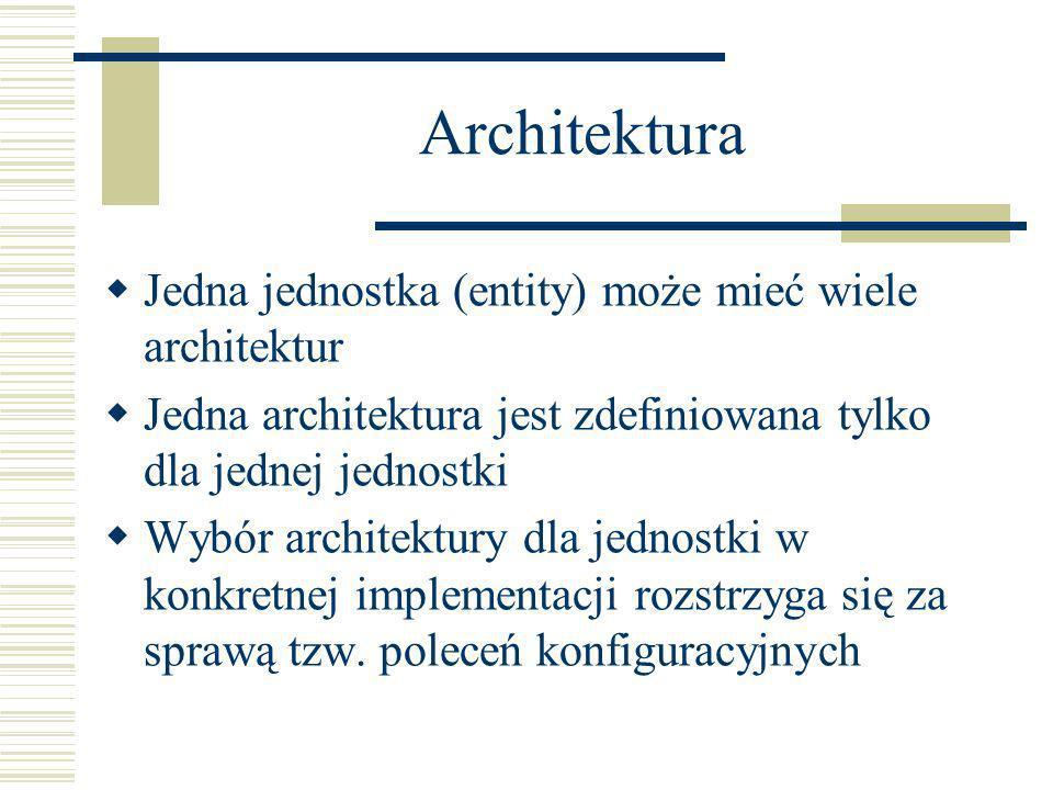 Architektura Jedna jednostka (entity) może mieć wiele architektur