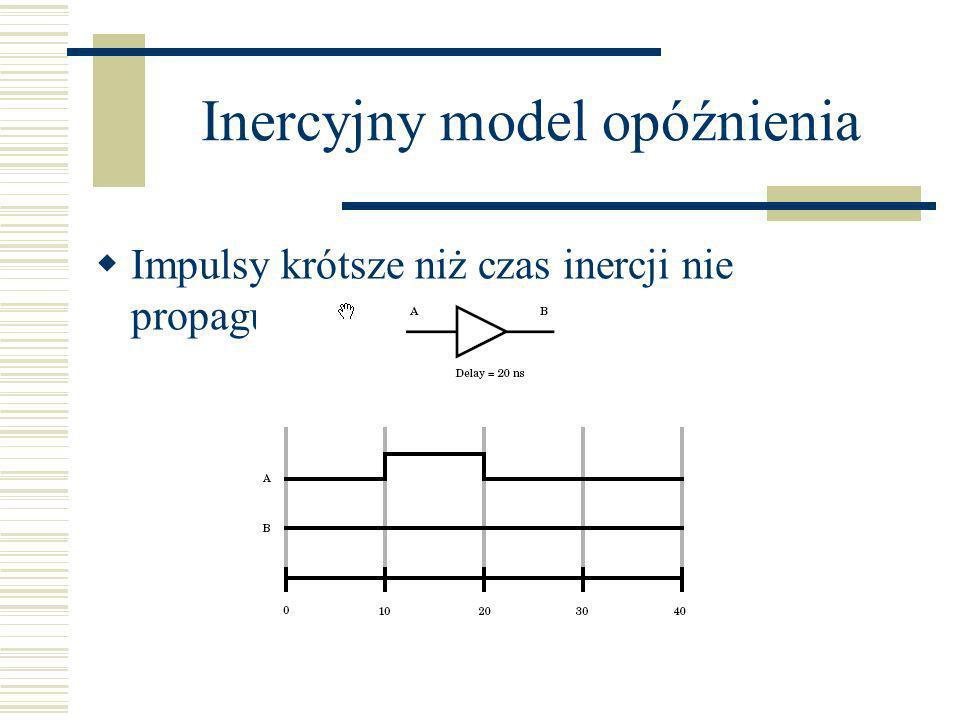 Inercyjny model opóźnienia