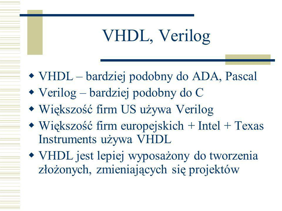 VHDL, Verilog VHDL – bardziej podobny do ADA, Pascal