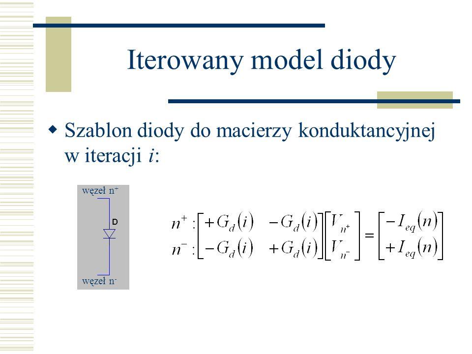 Iterowany model diody Szablon diody do macierzy konduktancyjnej w iteracji i: węzeł n+ węzeł n-