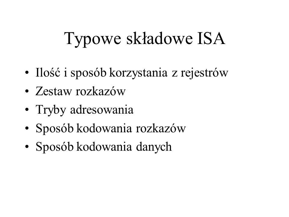 Typowe składowe ISA Ilość i sposób korzystania z rejestrów
