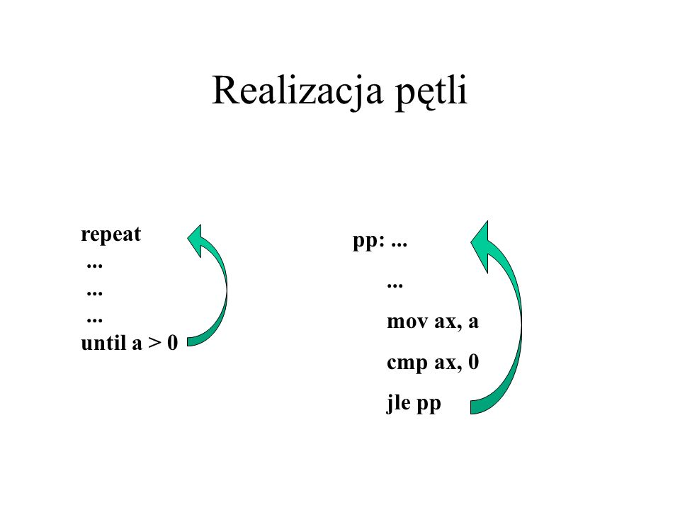Realizacja pętli repeat pp: ... ... ... mov ax, a until a > 0