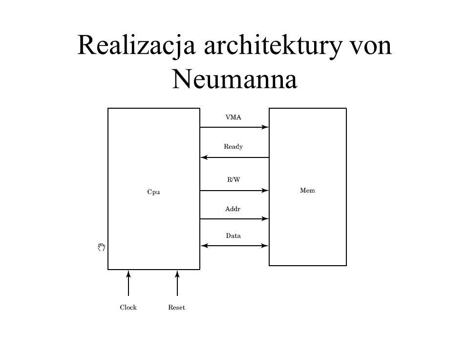 Realizacja architektury von Neumanna