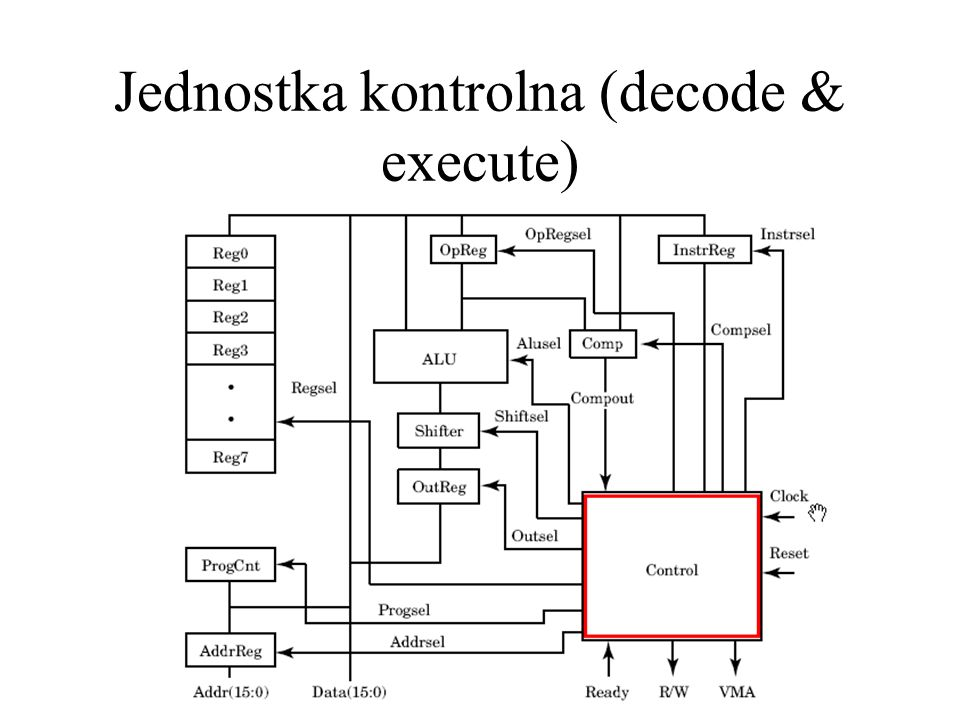Jednostka kontrolna (decode & execute)