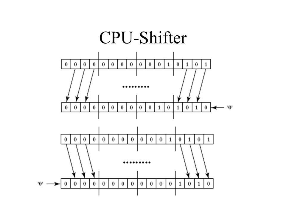 CPU-Shifter