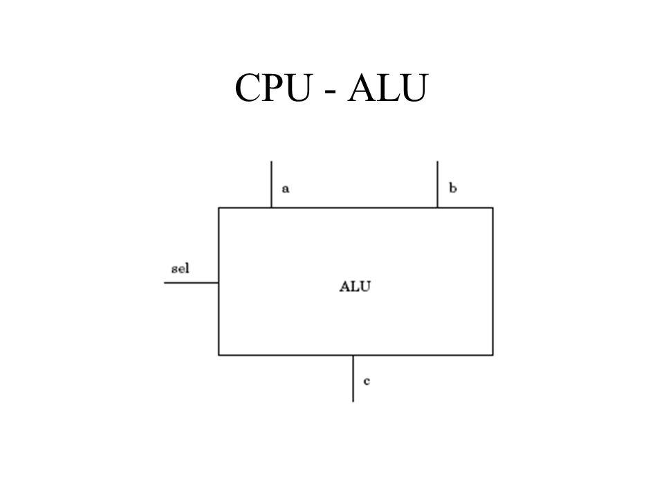 CPU - ALU