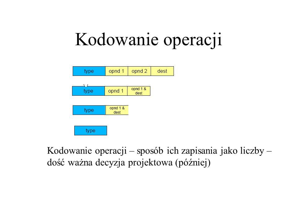 Kodowanie operacji Kodowanie operacji – sposób ich zapisania jako liczby – dość ważna decyzja projektowa (później)