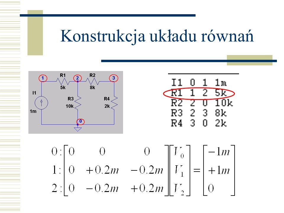 Konstrukcja układu równań