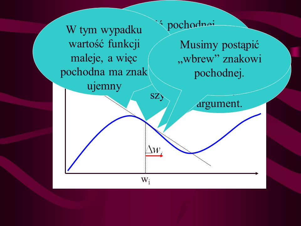 Gradient funkcji błędu