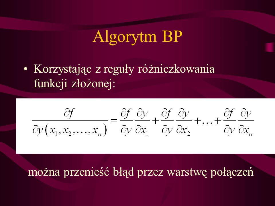 Algorytm BP Korzystając z reguły różniczkowania funkcji złożonej: