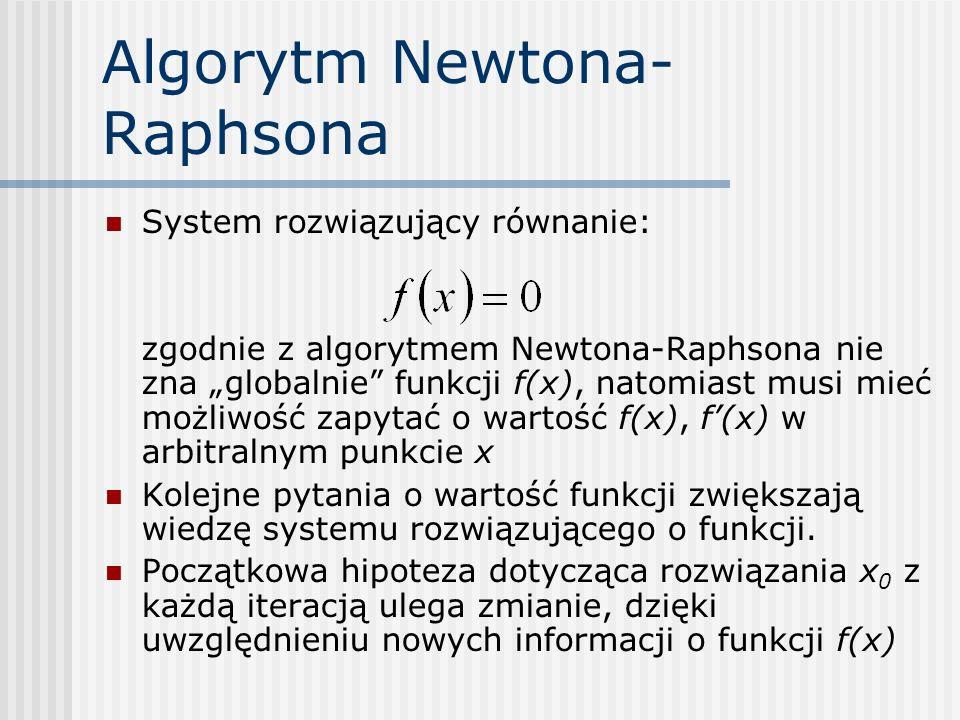 Algorytm Newtona-Raphsona