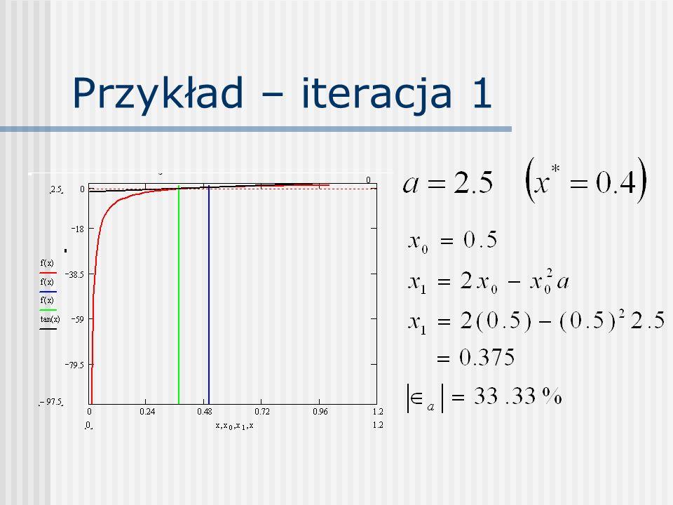 Przykład – iteracja 1