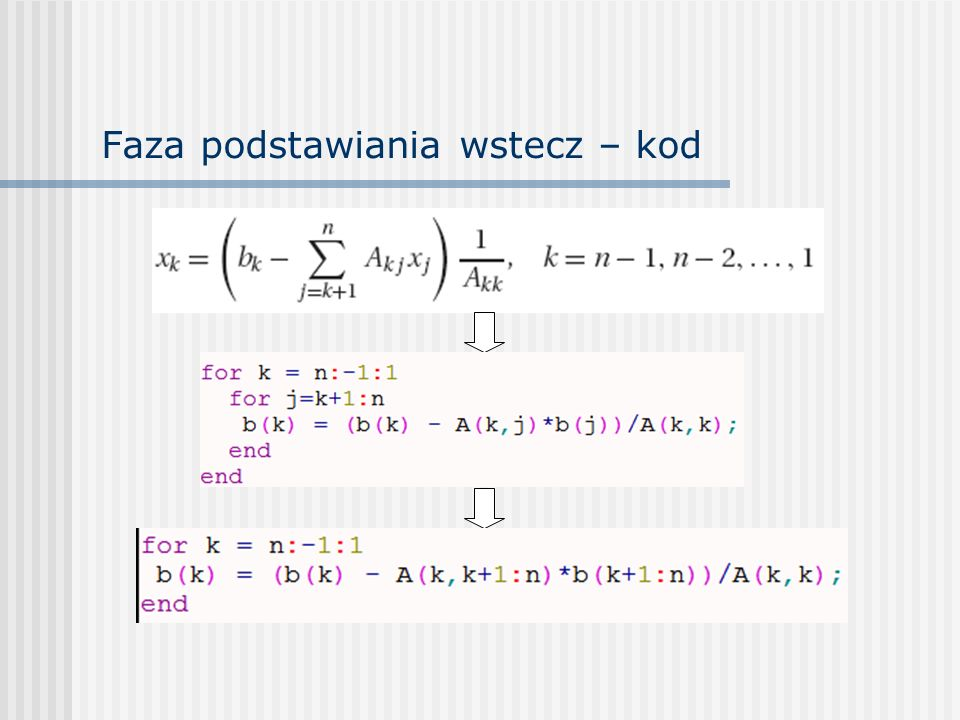 Faza podstawiania wstecz – kod