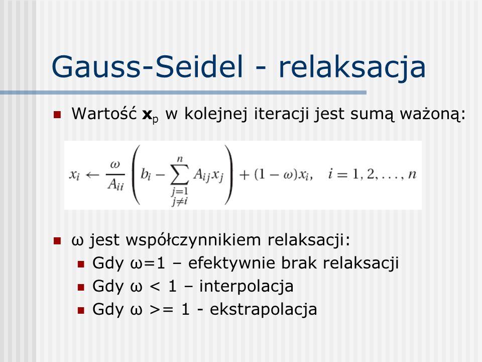 Gauss-Seidel - relaksacja