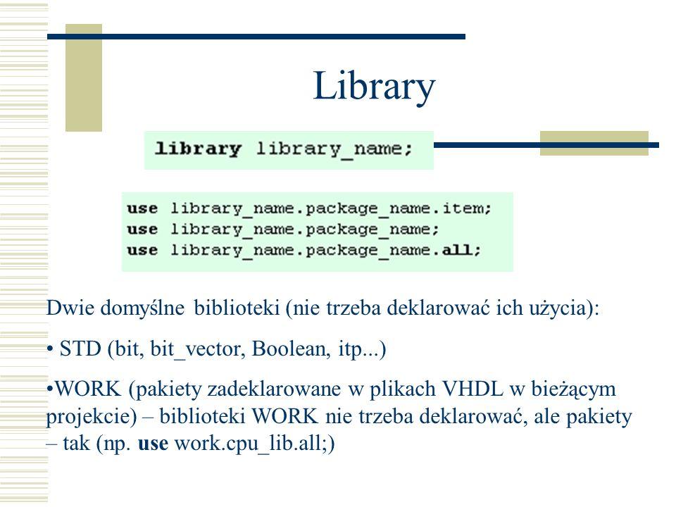 Library Dwie domyślne biblioteki (nie trzeba deklarować ich użycia):