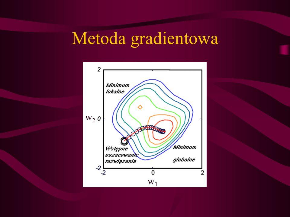 Metoda gradientowa w2 w1