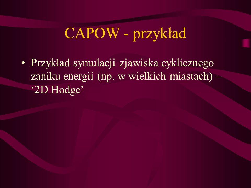 CAPOW - przykład Przykład symulacji zjawiska cyklicznego zaniku energii (np. w wielkich miastach) – '2D Hodge'