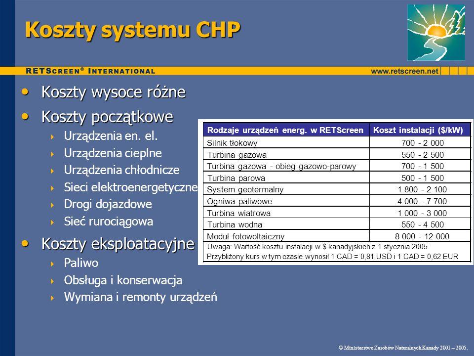 Rodzaje urządzeń energ. w RETScreen Koszt instalacji ($/kW)