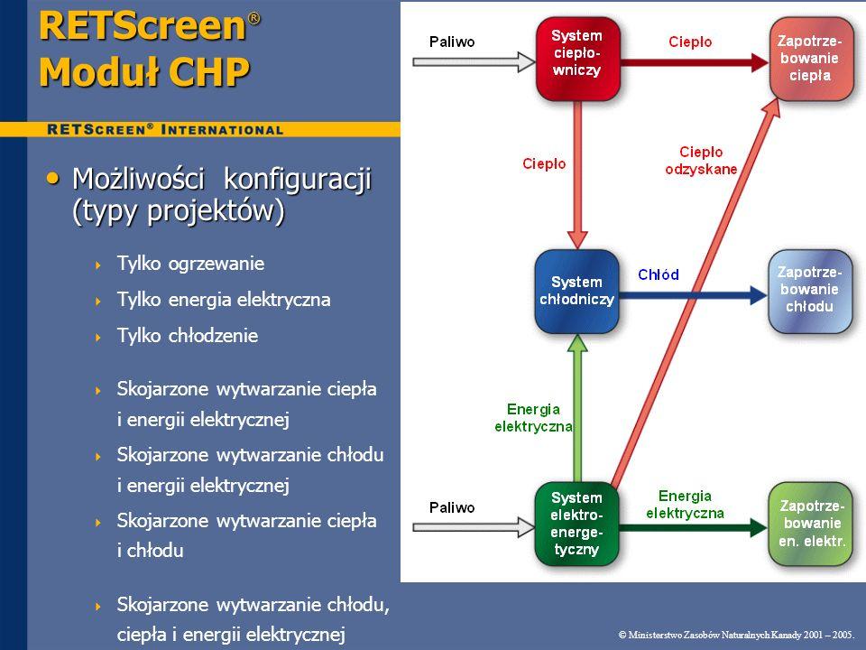 RETScreen® Moduł CHP Możliwości konfiguracji (typy projektów)