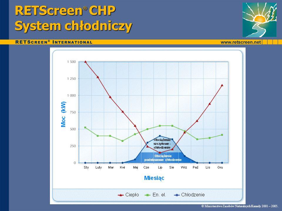 RETScreen® CHP System chłodniczy