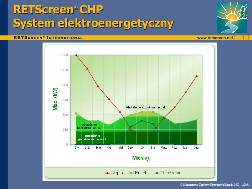 RETScreen® CHP System elektroenergetyczny