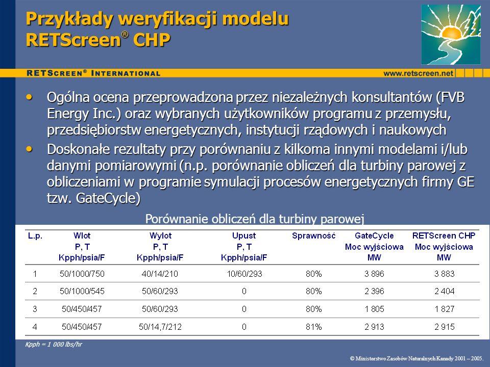 Przykłady weryfikacji modelu RETScreen® CHP