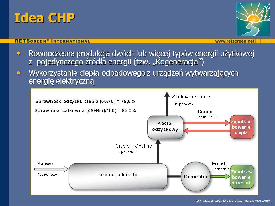"""Idea CHP Równoczesna produkcja dwóch lub więcej typów energii użytkowej z pojedynczego źródła energii (tzw. """"Kogeneracja )"""