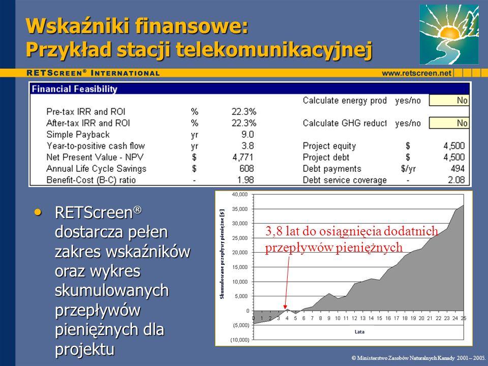 Wskaźniki finansowe: Przykład stacji telekomunikacyjnej